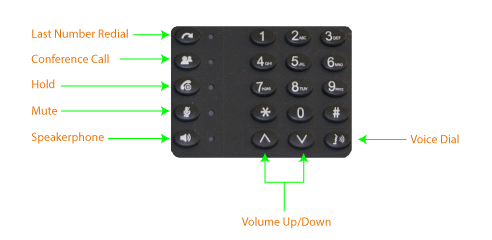 Learn How to Use Zigee Dock Alternative to Phone Systems